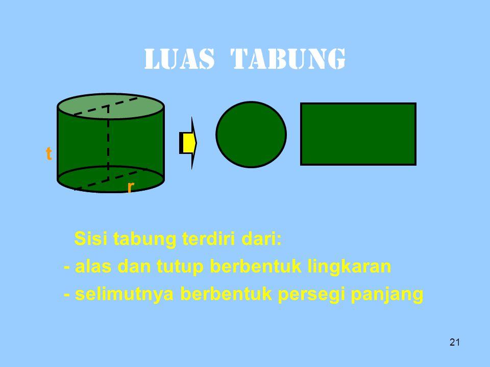 VOLUM TABUNG Sebuah tabung mempunyai alas berbentuk lingkaran.