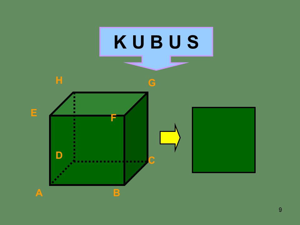 LUAS BALOK Luas sisi balok : Luas = L 1 + L 2 + L 3 = 2pl + 2pt + 2lt = 2 (pl + pt + lt) A H E F D C B G 19