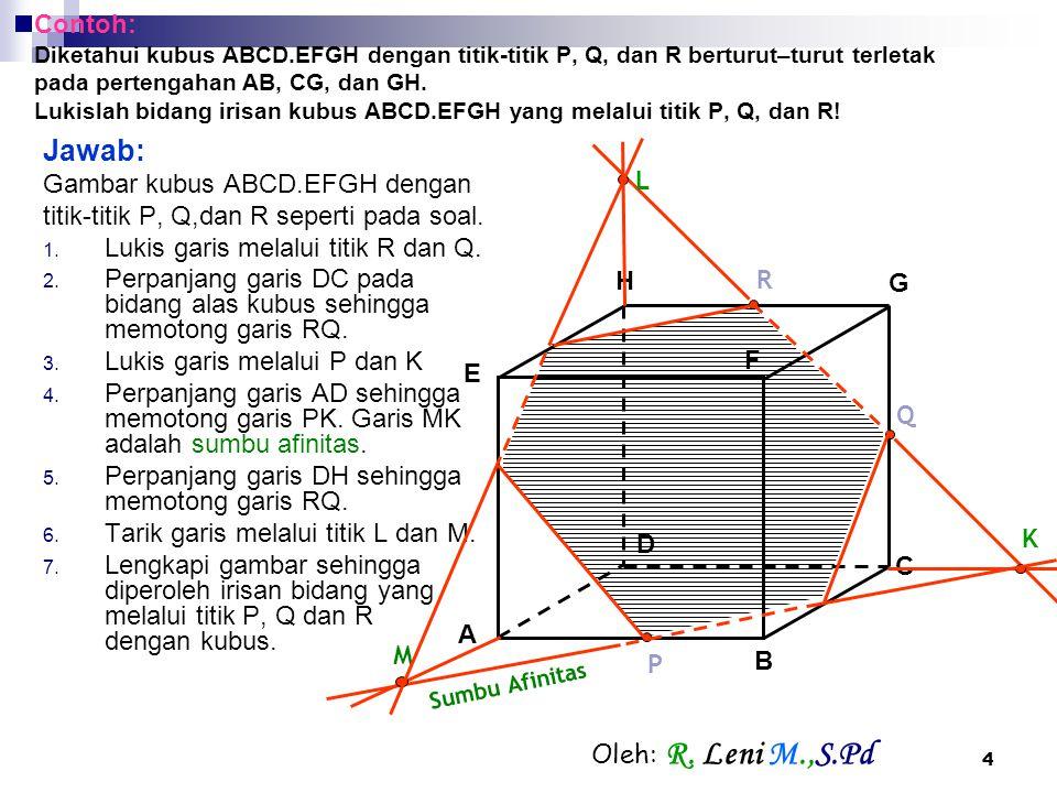 4 Contoh: Diketahui kubus ABCD.EFGH dengan titik-titik P, Q, dan R berturut–turut terletak pada pertengahan AB, CG, dan GH. Lukislah bidang irisan kub