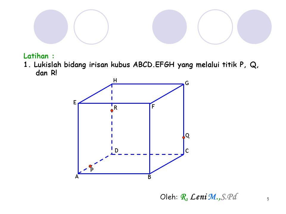 5 Latihan : 1. Lukislah bidang irisan kubus ABCD.EFGH yang melalui titik P, Q, dan R! A B C D E F G H P Q R Oleh: R. Leni M.,S.Pd
