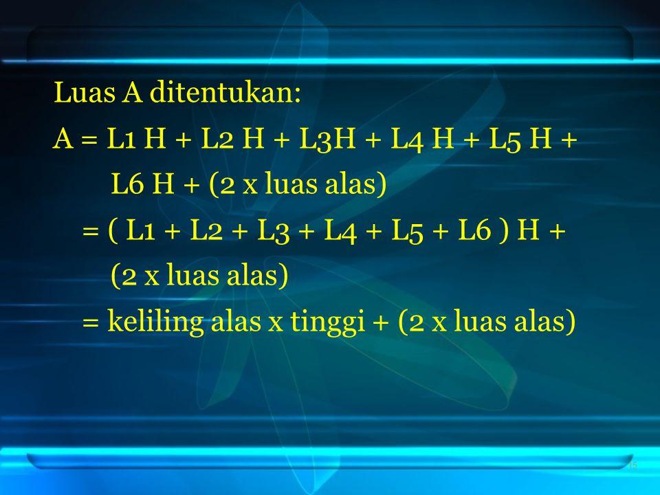 Luas A ditentukan: A = L1 H + L2 H + L3H + L4 H + L5 H + L6 H + (2 x luas alas) = ( L1 + L2 + L3 + L4 + L5 + L6 ) H + (2 x luas alas) = keliling alas x tinggi + (2 x luas alas) 15