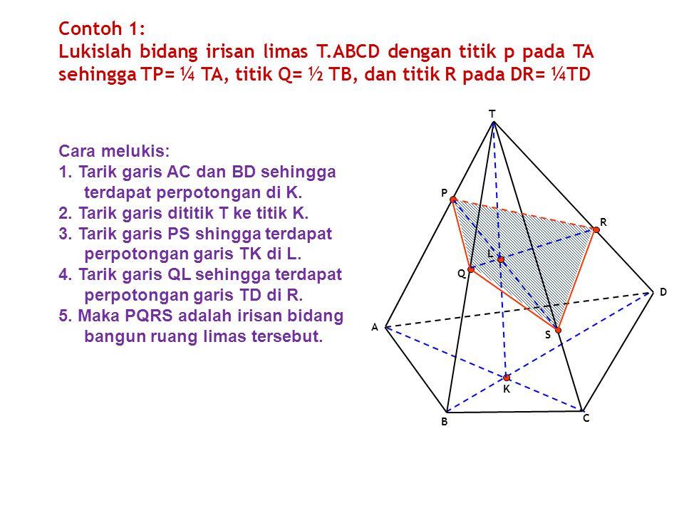 B C D A T R Q P S Contoh 1: Lukislah bidang irisan limas T.ABCD dengan titik p pada TA sehingga TP= ¼ TA, titik Q= ½ TB, dan titik R pada DR= ¼TD K L