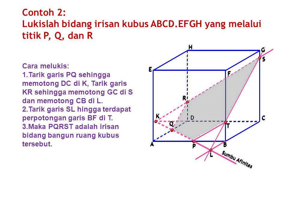 F D A B C E G H P Q R Contoh 2: Lukislah bidang irisan kubus ABCD.EFGH yang melalui titik P, Q, dan R K S T L Sumbu Afinitas F D A B C E G H P Q R K S