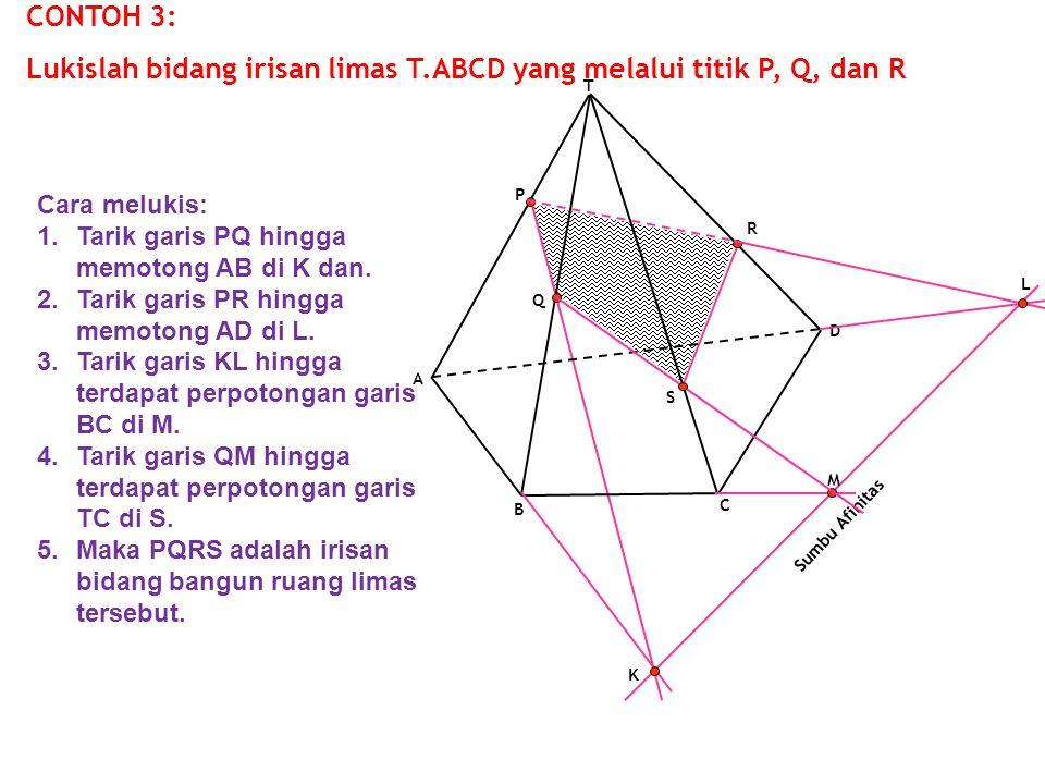 CONTOH 3: Lukislah bidang irisan limas T.ABCD yang melalui titik P, Q, dan R Sumbu Afinitas B C D A T R Q P K L M S Cara melukis: 1.Tarik garis PQ hin