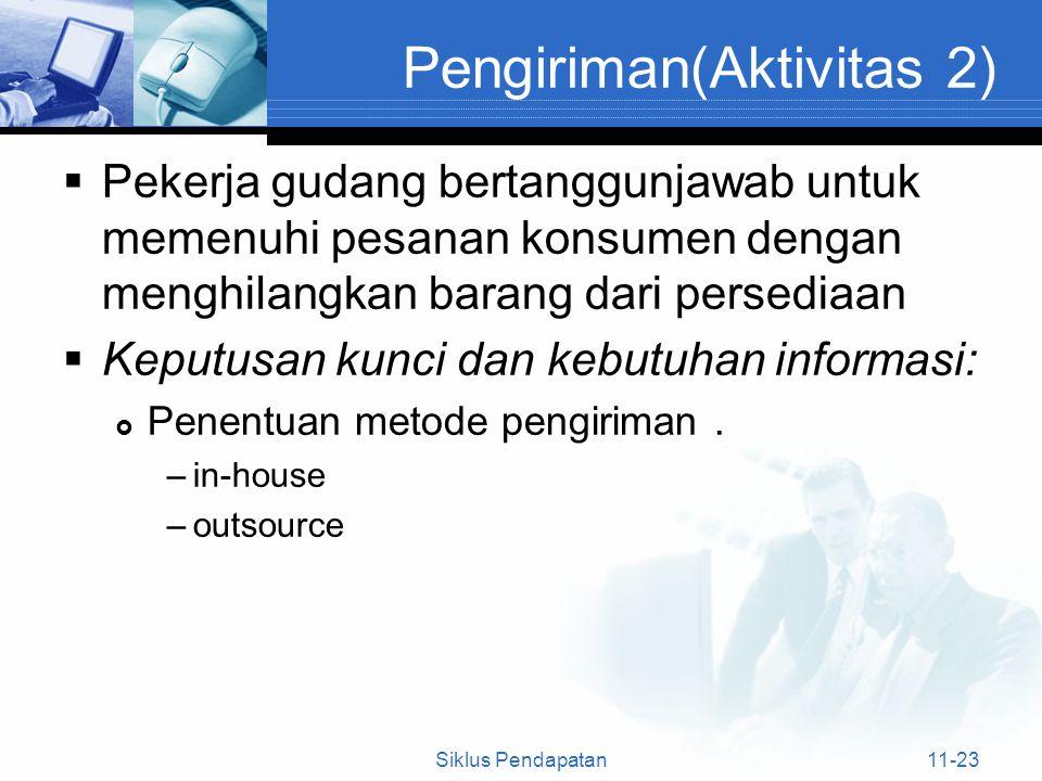 Pengiriman(Aktivitas 2)  Pekerja gudang bertanggunjawab untuk memenuhi pesanan konsumen dengan menghilangkan barang dari persediaan  Keputusan kunci