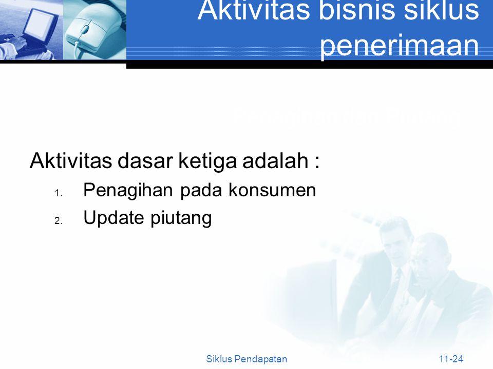 Penagihan dan Piutang Aktivitas dasar ketiga adalah : 1. Penagihan pada konsumen 2. Update piutang Siklus Pendapatan11-24 Aktivitas bisnis siklus pene