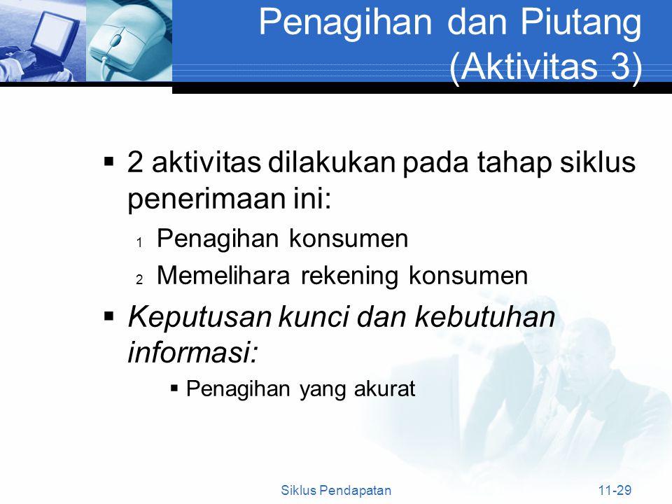 Penagihan dan Piutang (Aktivitas 3)  2 aktivitas dilakukan pada tahap siklus penerimaan ini: 1 Penagihan konsumen 2 Memelihara rekening konsumen  Ke