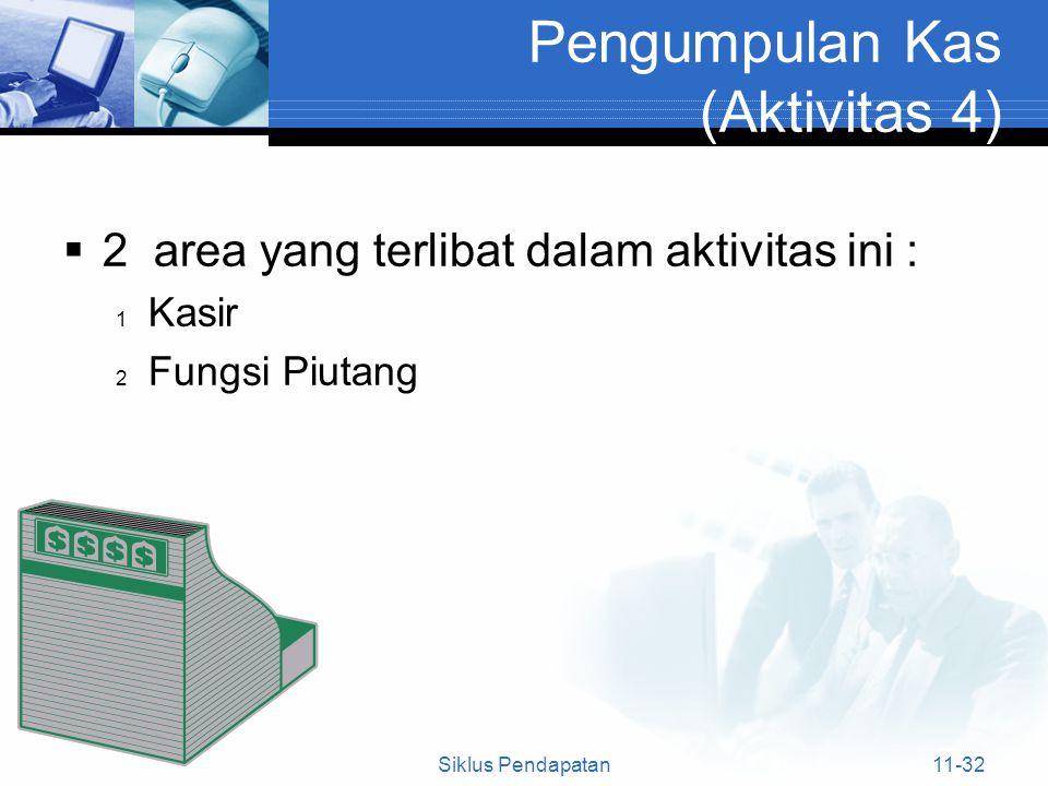 Pengumpulan Kas (Aktivitas 4)  2 area yang terlibat dalam aktivitas ini : 1 Kasir 2 Fungsi Piutang Siklus Pendapatan11-32