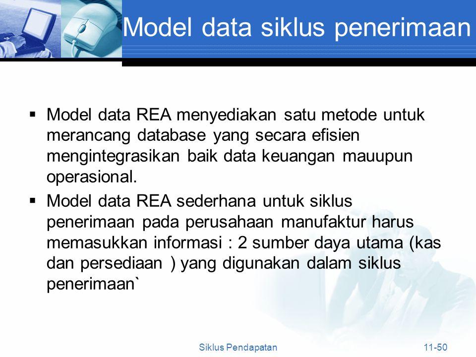 Model data siklus penerimaan  Model data REA menyediakan satu metode untuk merancang database yang secara efisien mengintegrasikan baik data keuangan