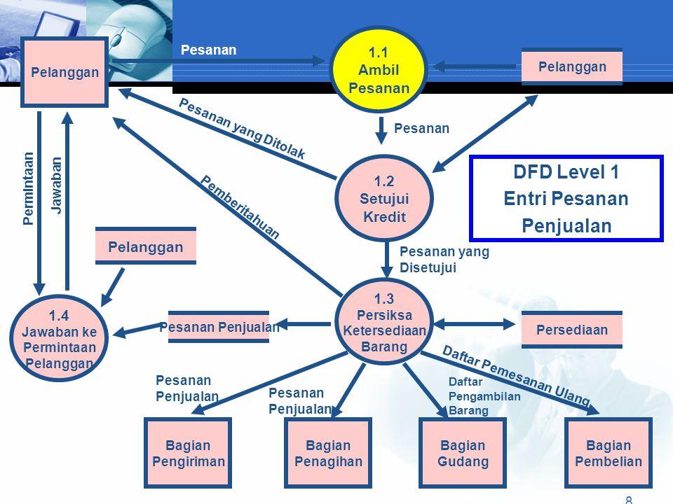 Penagihan dan Piutang (Aktivitas 3)  2 aktivitas dilakukan pada tahap siklus penerimaan ini: 1 Penagihan konsumen 2 Memelihara rekening konsumen  Keputusan kunci dan kebutuhan informasi:  Penagihan yang akurat Siklus Pendapatan11-29