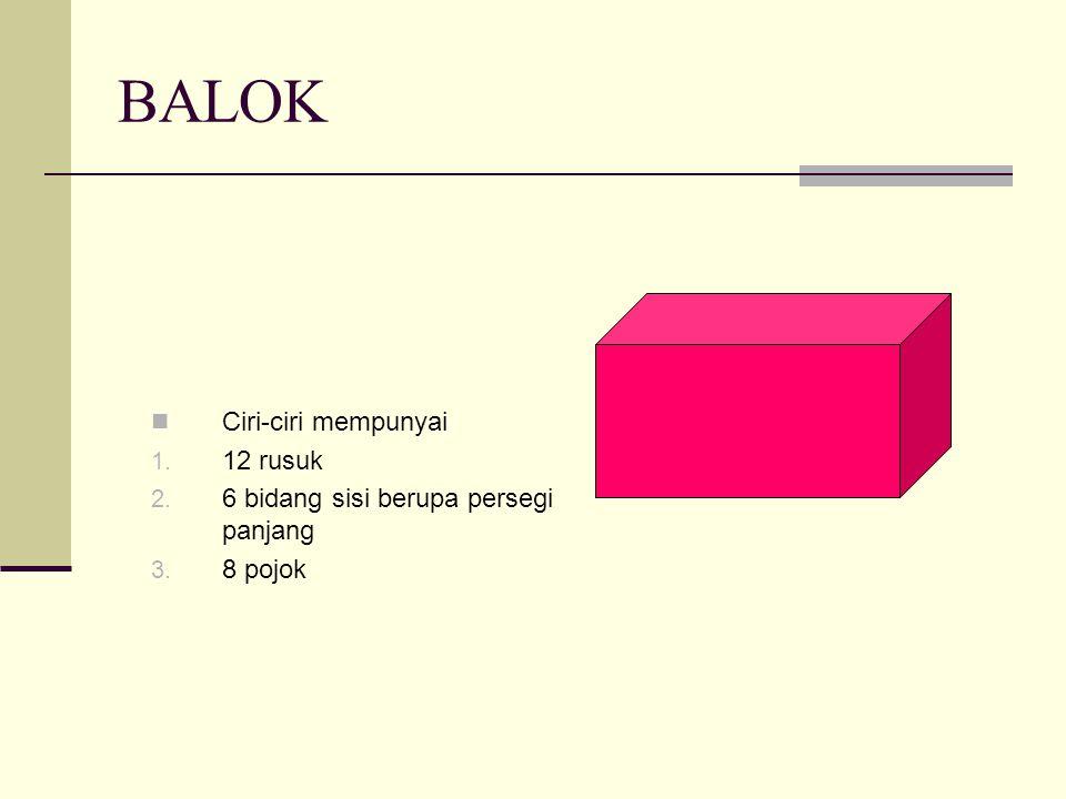 BALOK Ciri-ciri mempunyai 1. 12 rusuk 2. 6 bidang sisi berupa persegi panjang 3. 8 pojok