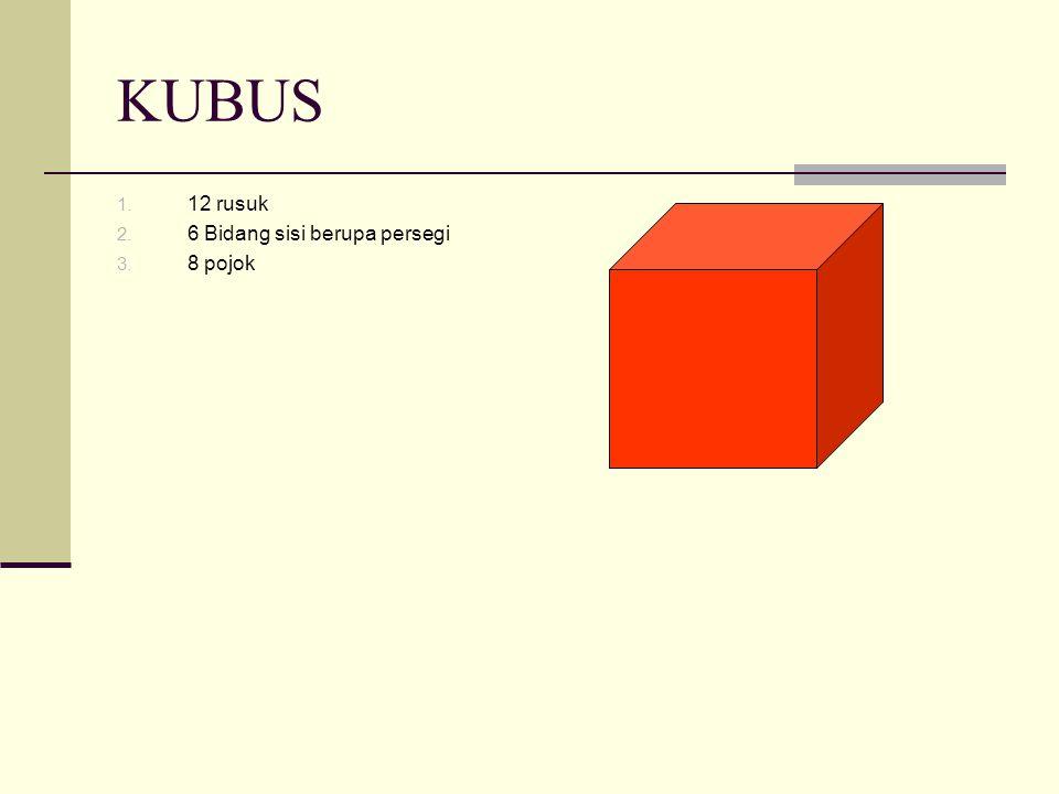 KUBUS 1. 12 rusuk 2. 6 Bidang sisi berupa persegi 3. 8 pojok