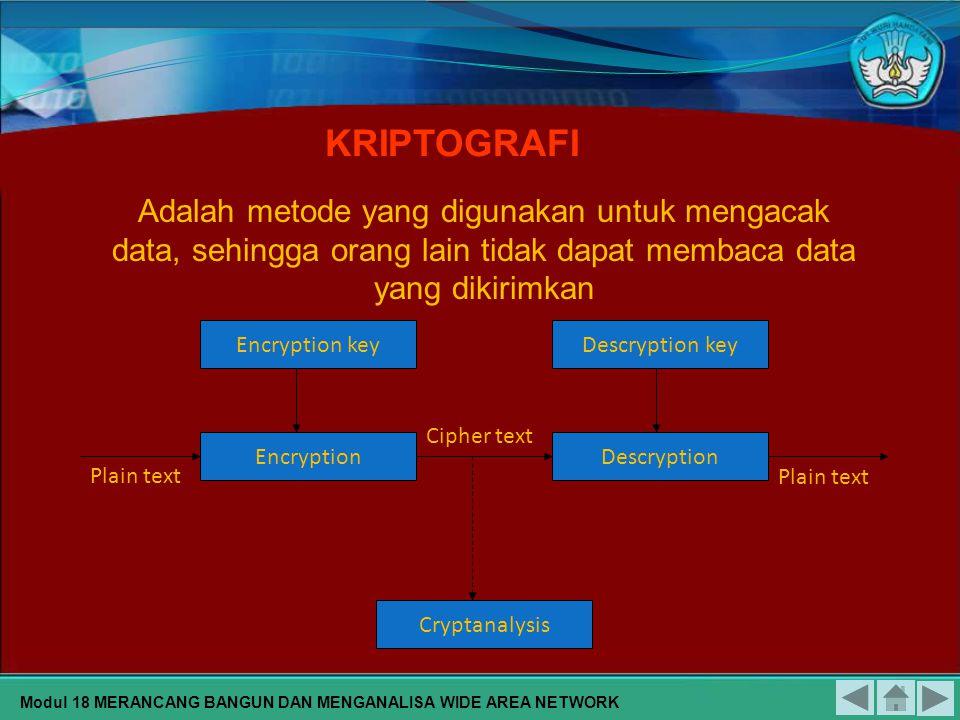 KRIPTOGRAFI Adalah metode yang digunakan untuk mengacak data, sehingga orang lain tidak dapat membaca data yang dikirimkan Encryption keyDescryption key EncryptionDescryption Cryptanalysis Plain text Cipher text Plain text Modul 18 MERANCANG BANGUN DAN MENGANALISA WIDE AREA NETWORK