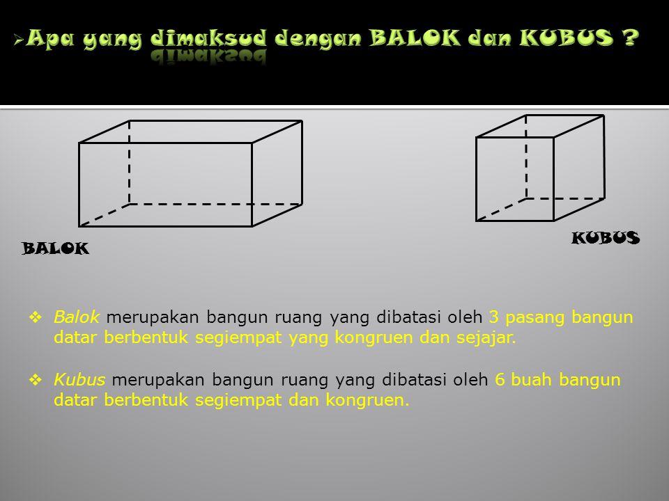 Memahami balok dan kubus, serta bagian-bagiannya Media ini dibuat oleh :