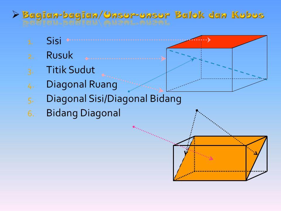 BALOK KUBUS  Balok merupakan bangun ruang yang dibatasi oleh 3 pasang bangun datar berbentuk segiempat yang kongruen dan sejajar.
