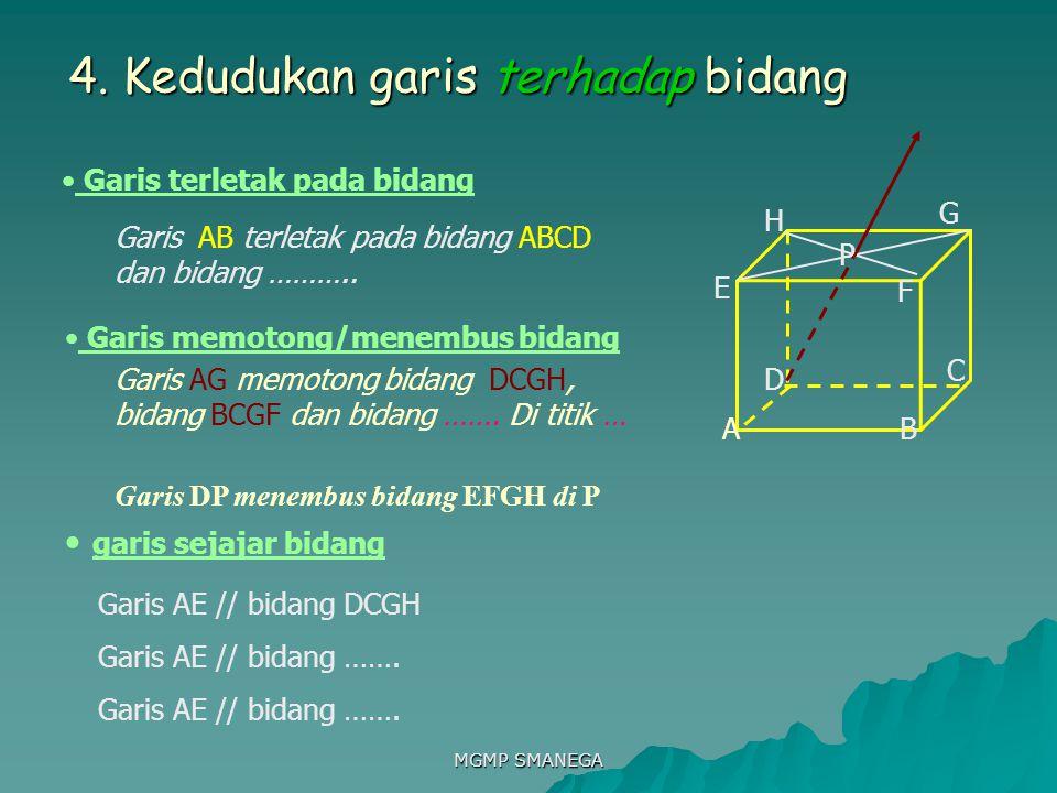 4. Kedudukan garis terhadap bidang Garis terletak pada bidang A B C D E F G H Garis AB terletak pada bidang ABCD dan bidang ……….. Garis memotong/menem