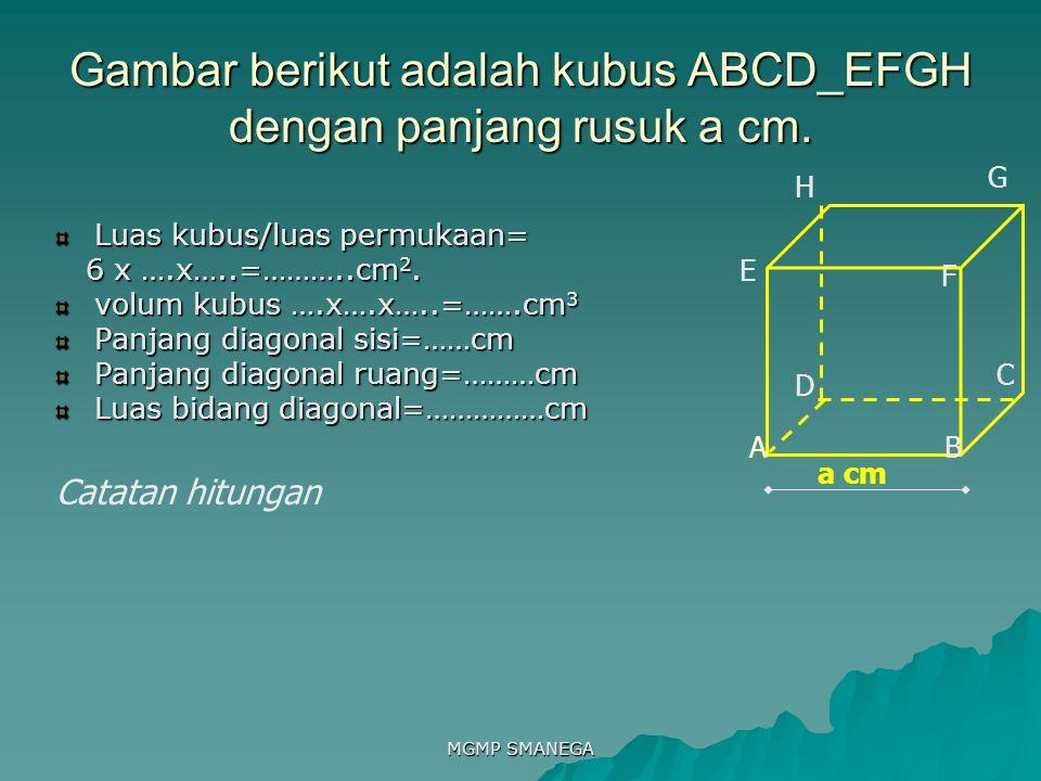 MGMP SMANEGA Gambar berikut adalah kubus ABCD_EFGH dengan panjang rusuk a cm.