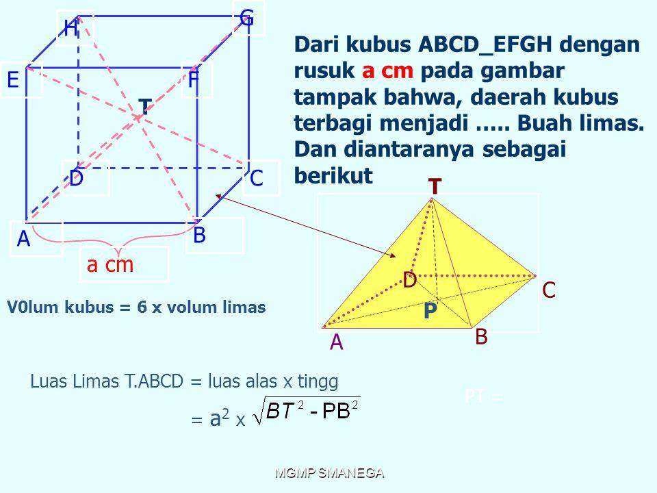 MGMP SMANEGA Dari kubus ABCD_EFGH dengan rusuk a cm pada gambar tampak bahwa, daerah kubus terbagi menjadi …..