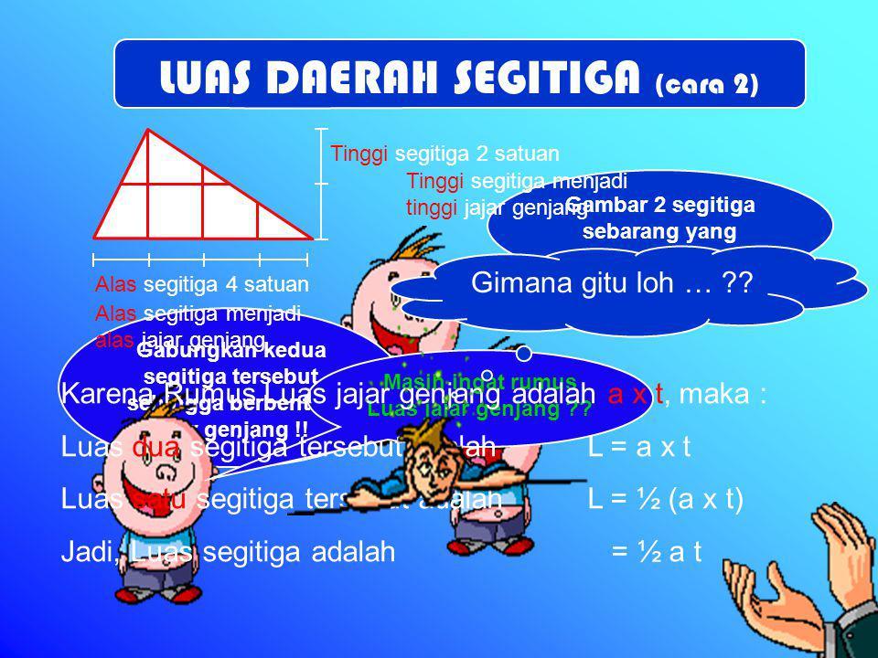alas segitiga 7 satuan Tinggi segitiga 4 satuan ½ tinggi segitiga menjadi sisi lebar persegi panjang (l) Alas segitiga menjadi sisi panjang persegi panjang (p) Tanpa mengurangi bagian segitiga sedikitpun, segitiga sudah terbentuk persegi panjang.