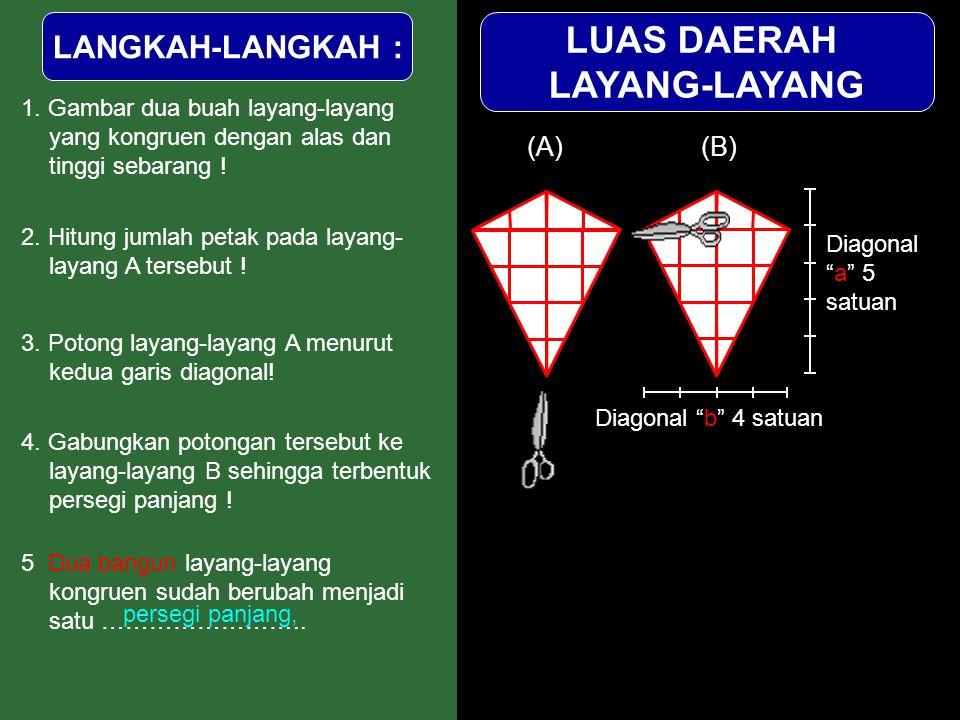 LUAS DAERAH LAYANG-LAYANG LANGKAH-LANGKAH : 1. Gambar dua buah layang-layang yang kongruen dengan alas dan tinggi sebarang ! 2. Hitung jumlah petak pa