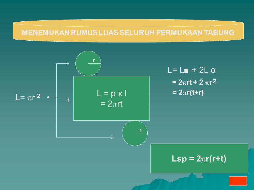 MENEMUKAN RUMUS LUAS SELURUH PERMUKAAN TABUNG L = p x l = 2  rt r r t L=  r 2 L= L ■ + 2L Ο 2 Lsp = 2  r(r+t) = 2  r(t+r) = 2  rt + 2  r