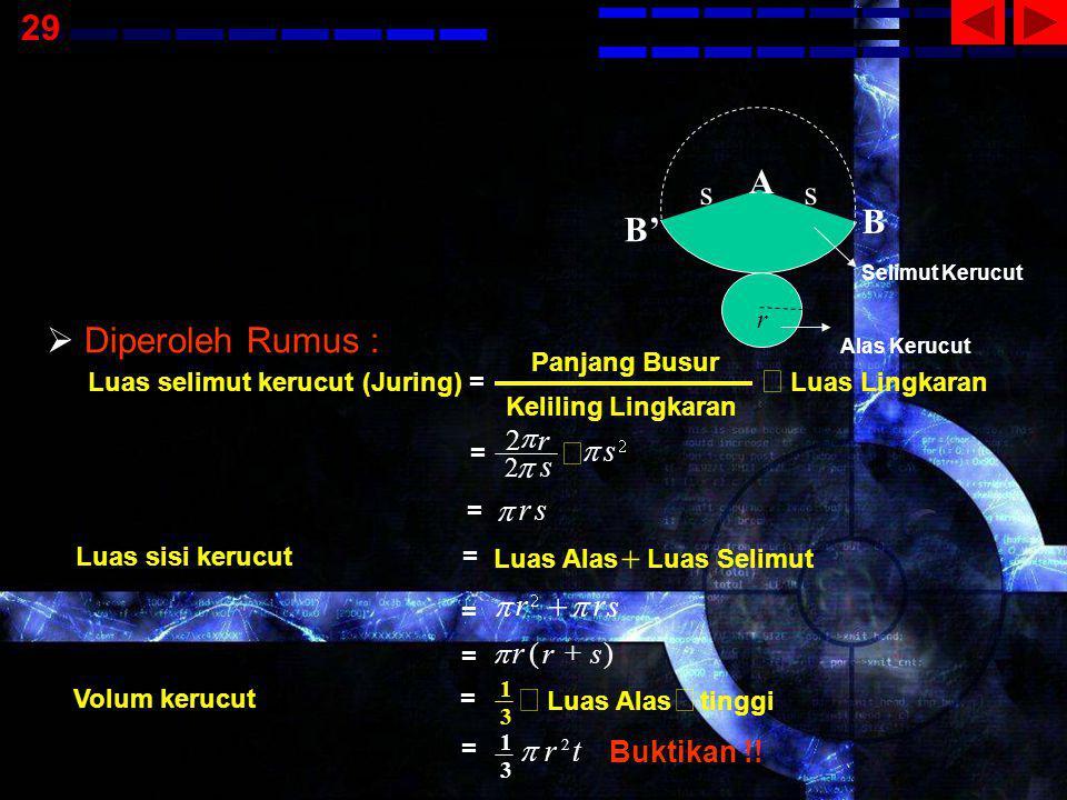 29 s r s A B B'  Diperoleh Rumus : Luas selimut kerucut (Juring) = Alas Kerucut Selimut Kerucut Panjang Busur Keliling Lingkaran  Luas Lingkaran s  2 r  2   s  Luas sisi kerucut = r  s = = = Luas Alas  Luas Selimut   r  r  s Volum kerucut = = )(sr r   Luas Alas  tinggi 1 3  = 1 3 r t  2 Buktikan !!