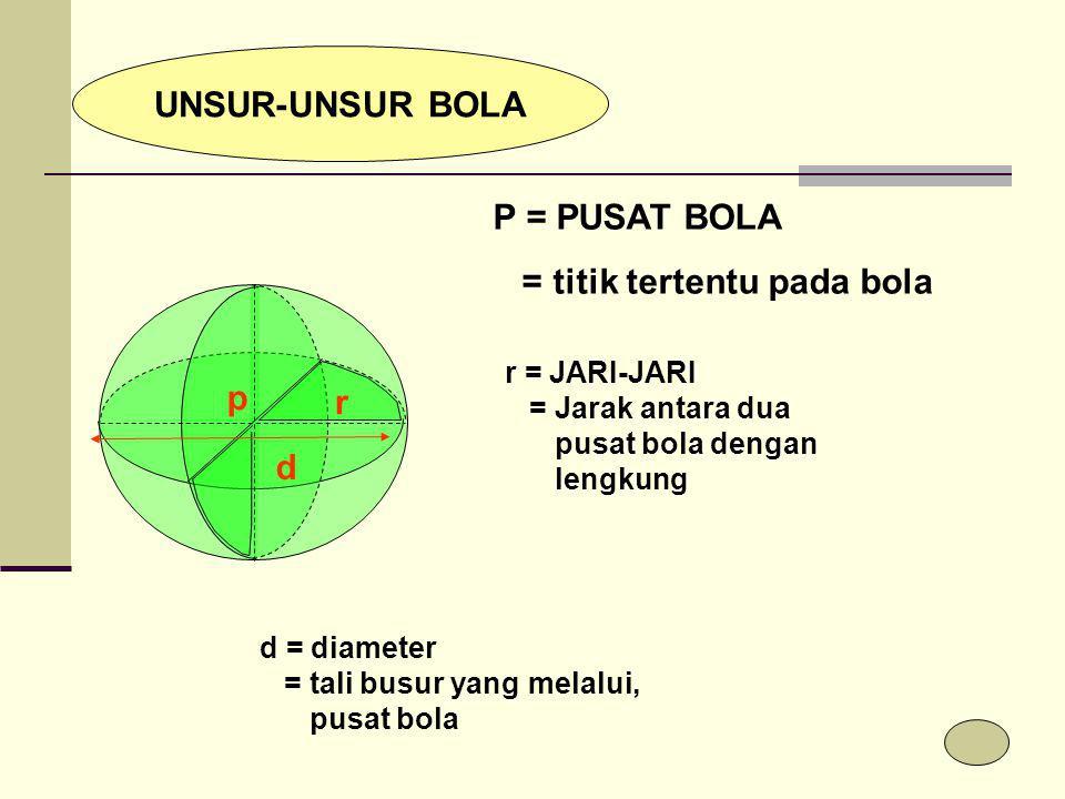 UNSUR-UNSUR BOLA r d P = PUSAT BOLA = titik tertentu pada bola p d = diameter = tali busur yang melalui, pusat bola r = JARI-JARI = Jarak antara dua p