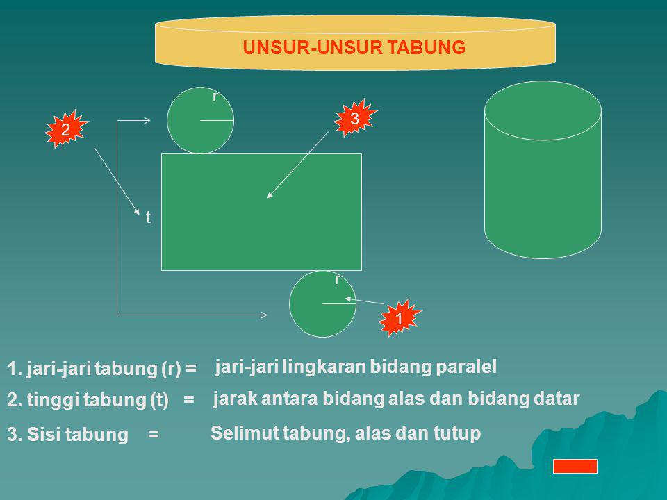 UNSUR-UNSUR TABUNG 1 2 r r t 3 1.jari-jari tabung (r) = 3.