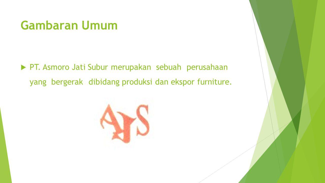 Gambaran Umum  PT. Asmoro Jati Subur merupakan sebuah perusahaan yang bergerak dibidang produksi dan ekspor furniture.