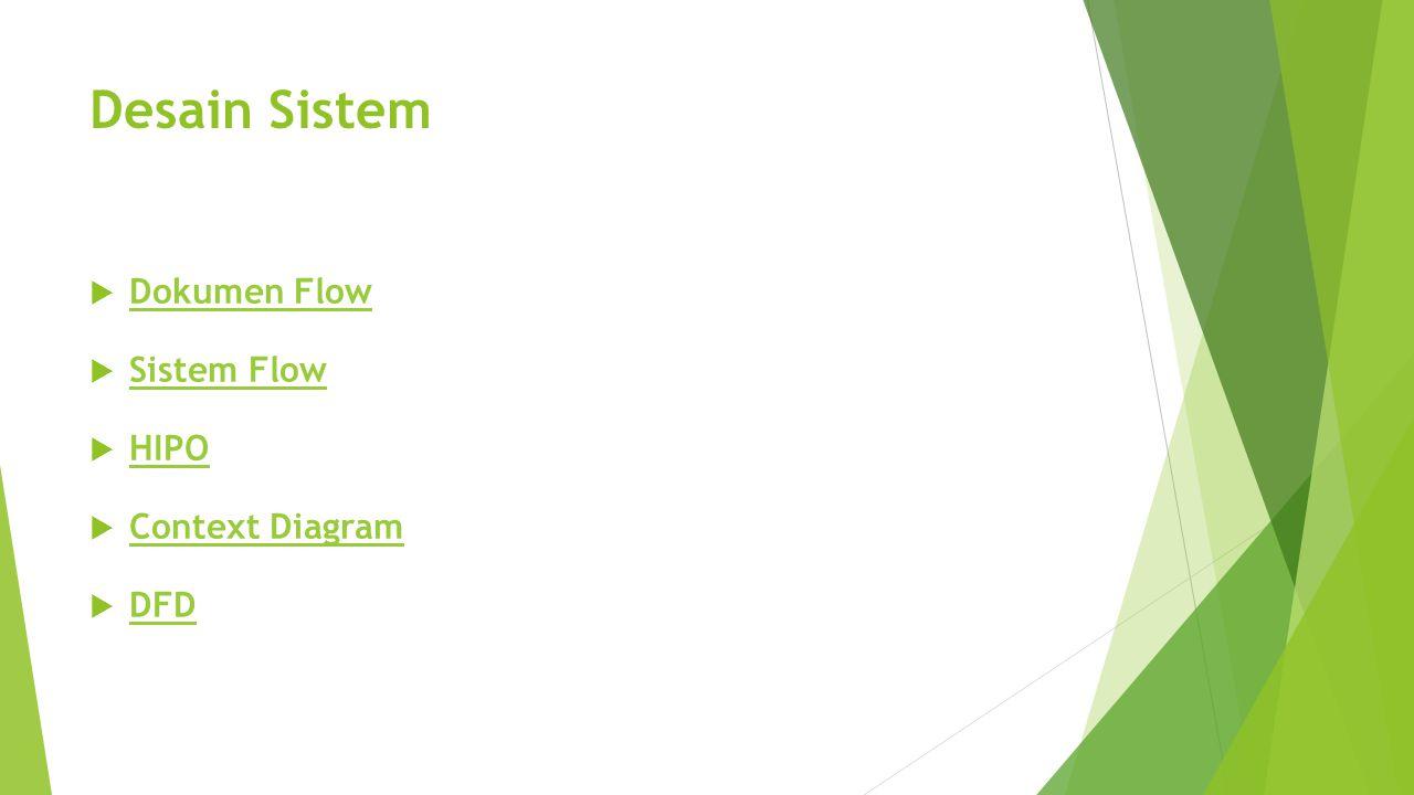 Desain Sistem  Dokumen Flow Dokumen Flow  Sistem Flow Sistem Flow  HIPO HIPO  Context Diagram Context Diagram  DFD DFD