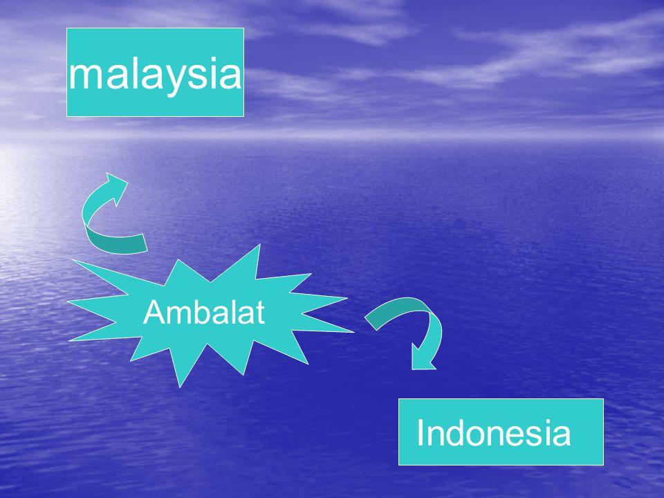 malaysia Ambalat Indonesia