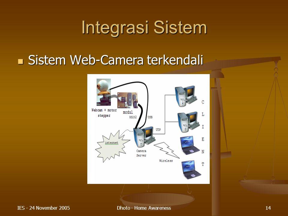 IES - 24 November 2005Dhoto - Home Awareness14 Integrasi Sistem Sistem Web-Camera terkendali Sistem Web-Camera terkendali