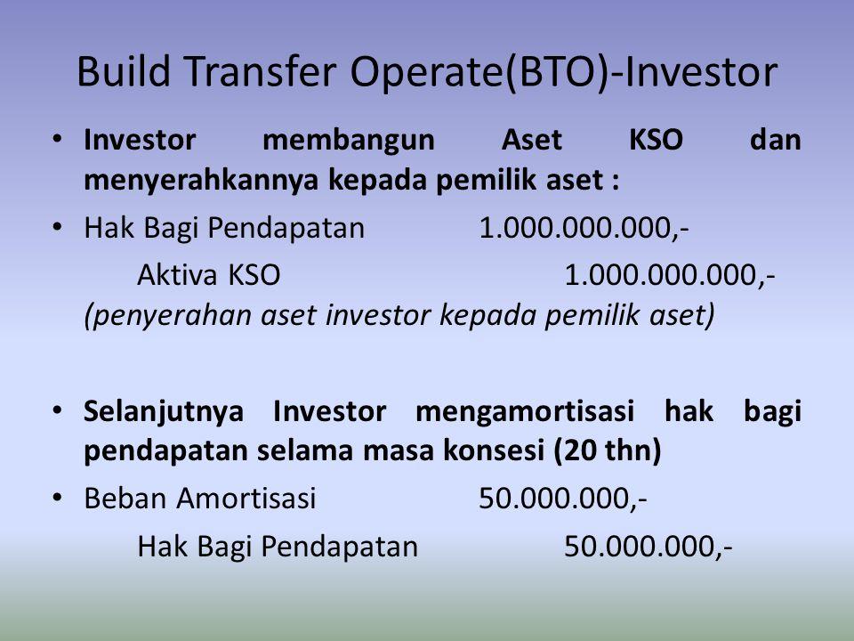 Build Transfer Operate(BTO)-Investor Investor membangun Aset KSO dan menyerahkannya kepada pemilik aset : Hak Bagi Pendapatan1.000.000.000,- Aktiva KS