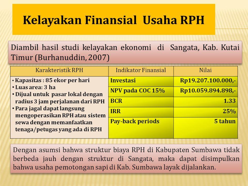 Karakteristik RPHIndikator FinansialNilai Kapasitas : 85 ekor per hari Luas area: 3 ha Dijual untuk pasar lokal dengan radius 3 jam perjalanan dari RPH Para jagal dapat langsung mengoperasikan RPH atau sistem sewa dengan memanfaatkan tenaga/petugas yang ada di RPH InvestasiRp19.207.100.000,- NPV pada COC 15% Rp10.059.894.898,- BCR1.33 IRR25% Pay-back periods5 tahun Dengan asumsi bahwa struktur biaya RPH di Kabupaten Sumbawa tidak berbeda jauh dengan struktur di Sangata, maka dapat disimpulkan bahwa usaha pemotongan sapi di Kab.