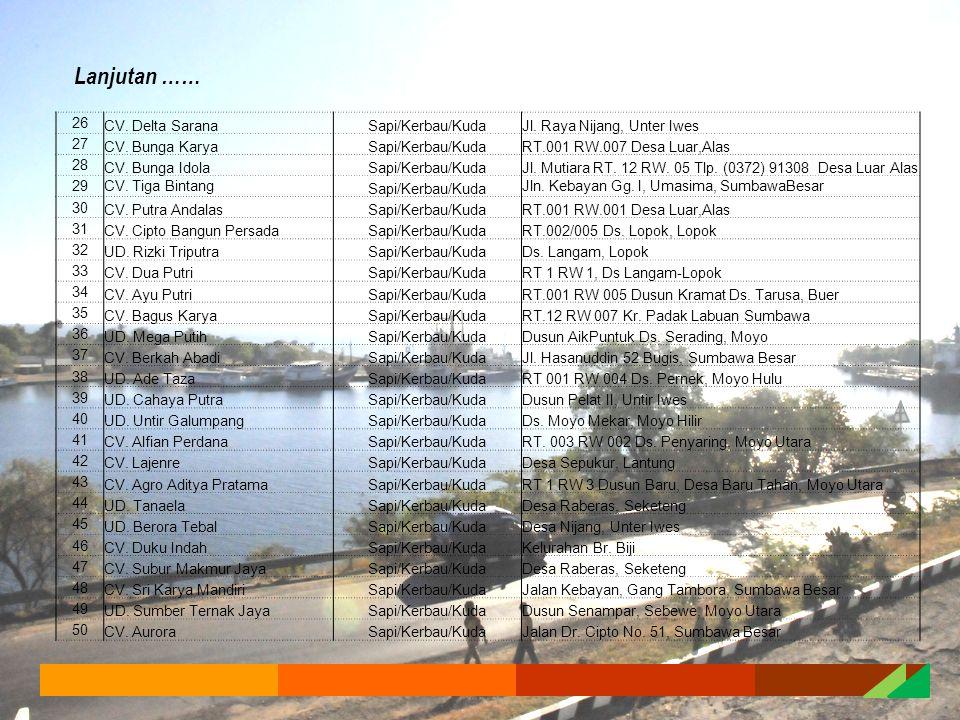 26 CV.Delta SaranaSapi/Kerbau/KudaJl. Raya Nijang, Unter Iwes 27 CV.