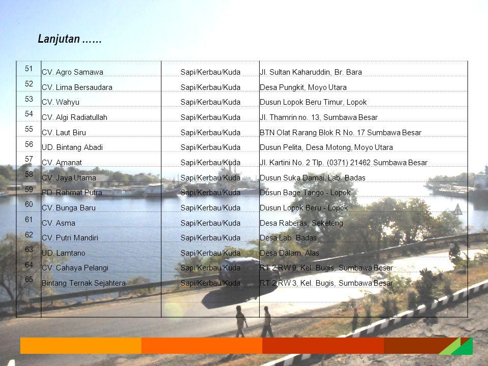 51 CV. Agro SamawaSapi/Kerbau/KudaJl. Sultan Kaharuddin, Br. Bara 52 CV. Lima BersaudaraSapi/Kerbau/KudaDesa Pungkit, Moyo Utara 53 CV. WahyuSapi/Kerb