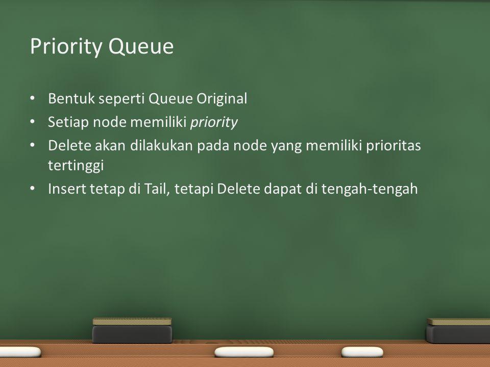 Implementasi Priority Queue (1) Dengan menggunakan pointer / index Out Untuk menunjuk node dengan prioritas tertinggi Hingga saat akan dilakukan DELETE, yang ditunjuk oleh Out lah yang lebih dahulu keluar.