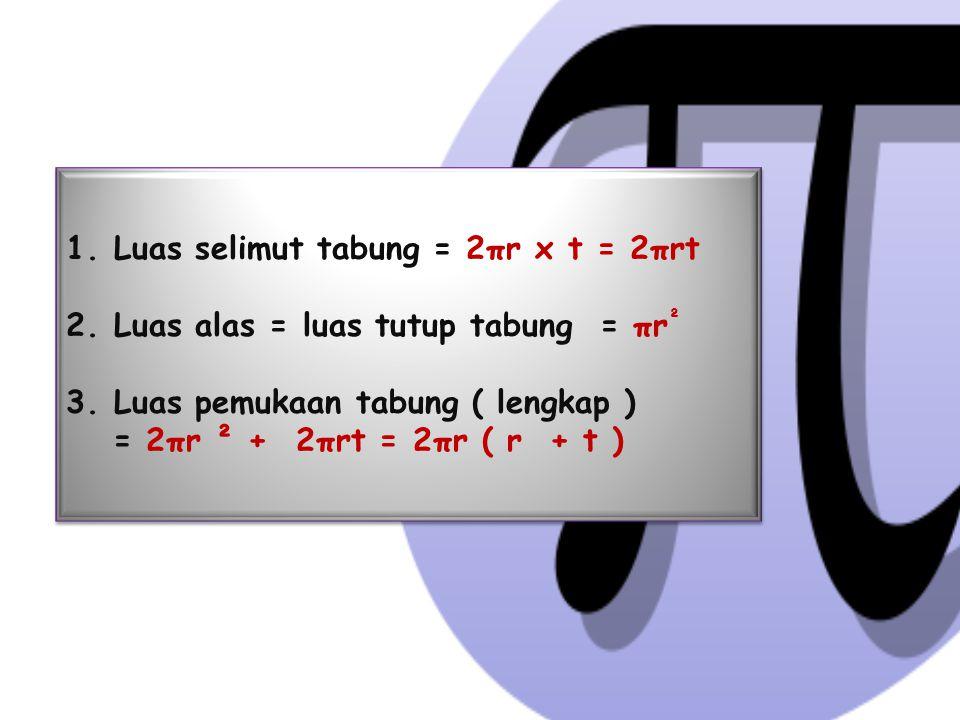 1.Luas selimut tabung = 2πr x t = 2πrt 2.Luas alas = luas tutup tabung = πr ² 3.Luas pemukaan tabung ( lengkap ) = 2πr ² + 2πrt = 2πr ( r + t ) 1.Luas selimut tabung = 2πr x t = 2πrt 2.Luas alas = luas tutup tabung = πr ² 3.Luas pemukaan tabung ( lengkap ) = 2πr ² + 2πrt = 2πr ( r + t )