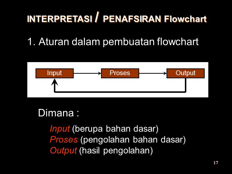 1.Aturan dalam pembuatan flowchart InputProsesOutput Input (berupa bahan dasar) Proses (pengolahan bahan dasar) Output (hasil pengolahan) Dimana : INTERPRETASI / PENAFSIRAN Flowchart 17