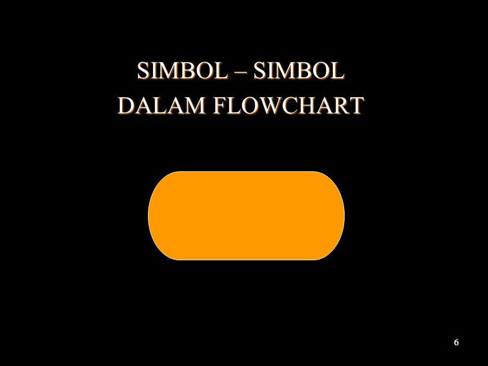 SIMBOL – SIMBOL DALAM FLOWCHART 6