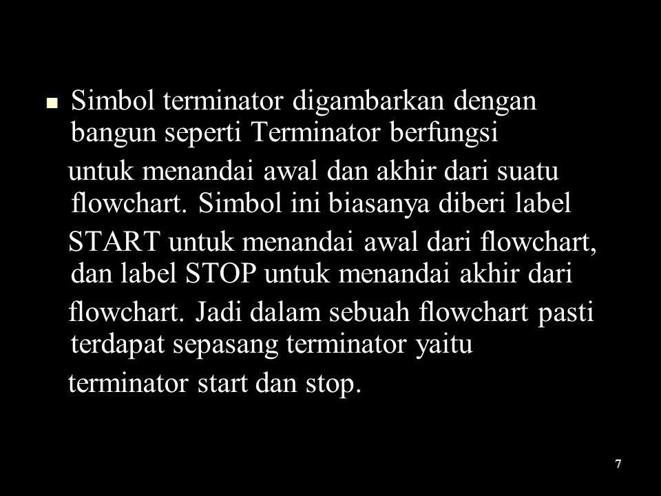 Simbol terminator digambarkan dengan bangun seperti Terminator berfungsi untuk menandai awal dan akhir dari suatu flowchart.
