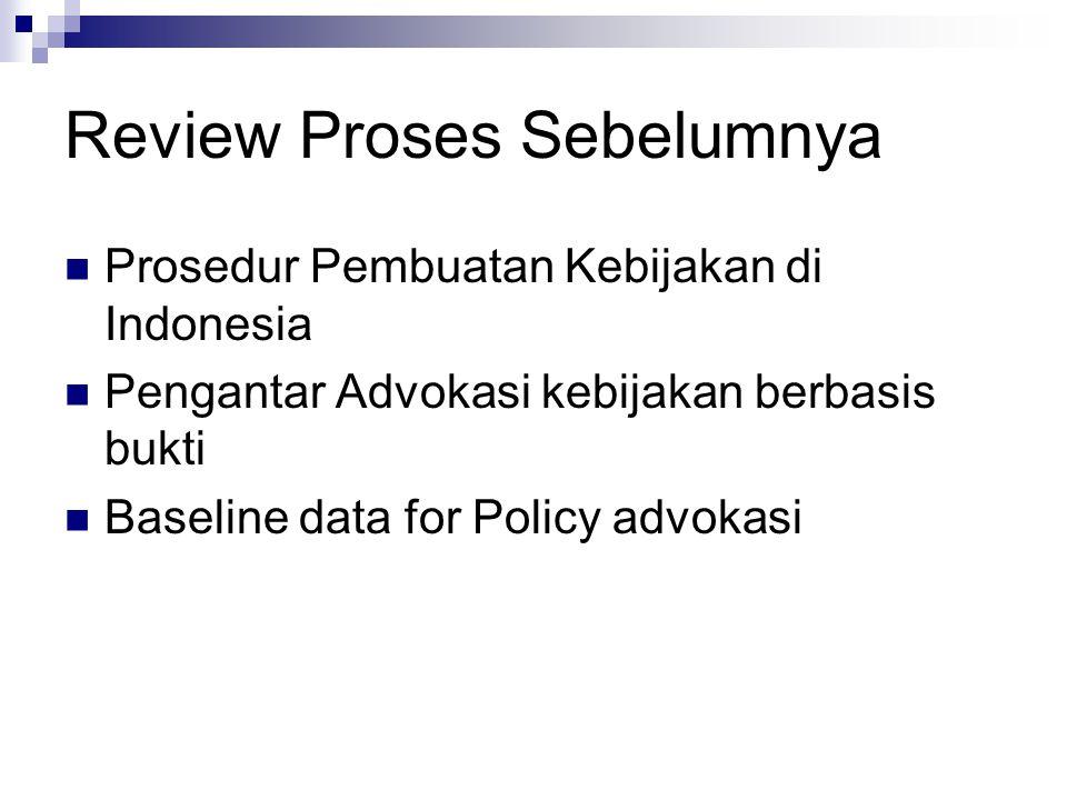 Outline Sesi Diskusi Kelompok dan Pleno: Langkah- langkah advokasi kebijakan di daerah 8 Langkah Perubahan Kebijakan yang Efektif Diskusi Perbandingan Kasus Studi (tentatif)