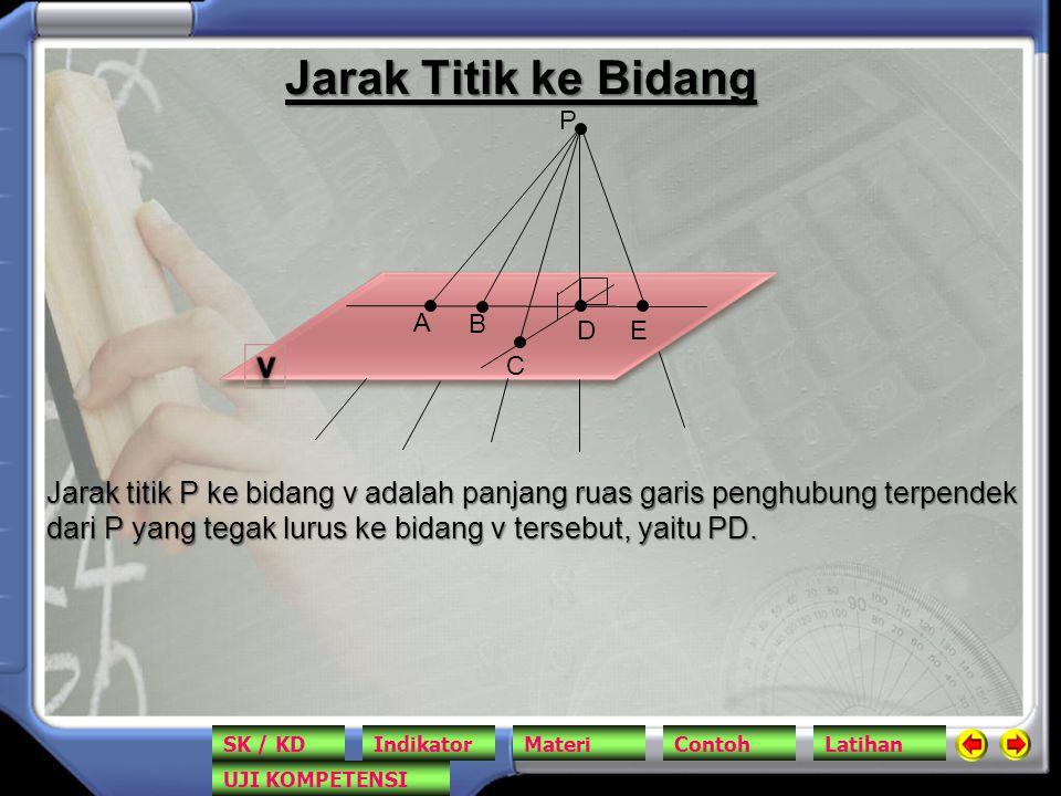 Jarak Titik ke Bidang P A B DE C Jarak titik P ke bidang v adalah panjang ruas garis penghubung terpendek dari P yang tegak lurus ke bidang v tersebut