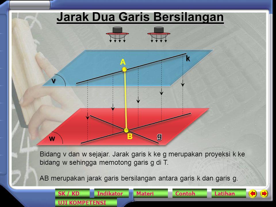 Bidang v dan w sejajar. Jarak garis k ke g merupakan proyeksi k ke bidang w sehingga memotong garis g di T. w v k A B AB merupakan jarak garis bersila