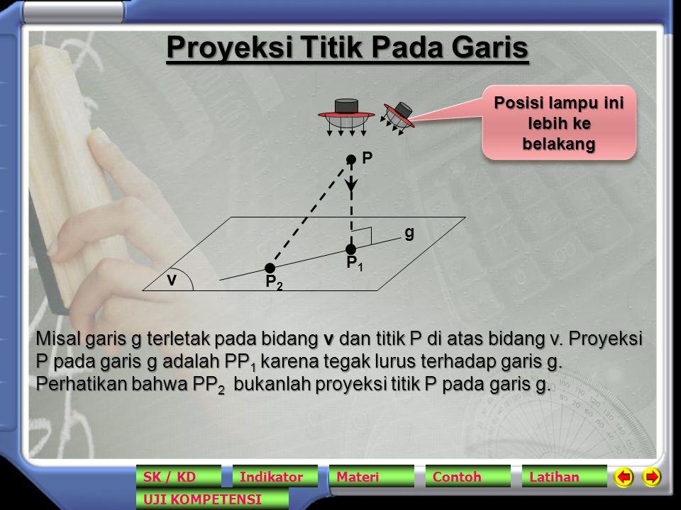 Proyeksi Titik Pada Garis v g P P1P1 P2P2 Misal garis g terletak pada bidang v dan titik P di atas bidang v. Proyeksi P pada garis g adalah PP1 karena