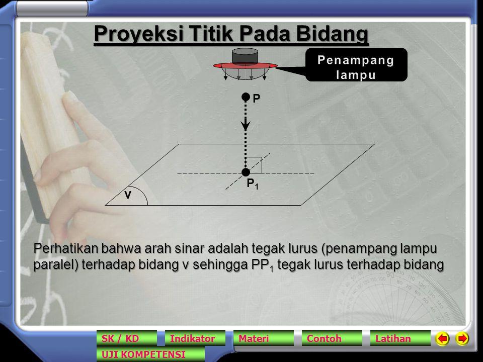 Proyeksi Titik Pada Bidang v P P1P1 Perhatikan bahwa arah sinar adalah tegak lurus (penampang lampu paralel) terhadap bidang v sehingga PP1 tegak luru