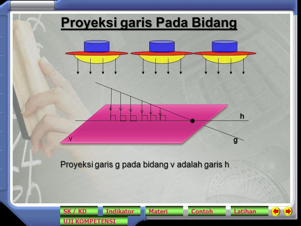 Proyeksi garis Pada Bidang g h Proyeksi garis g pada bidang v adalah garis h v SK / KDIndikatorMateriContohLatihan UJI KOMPETENSI