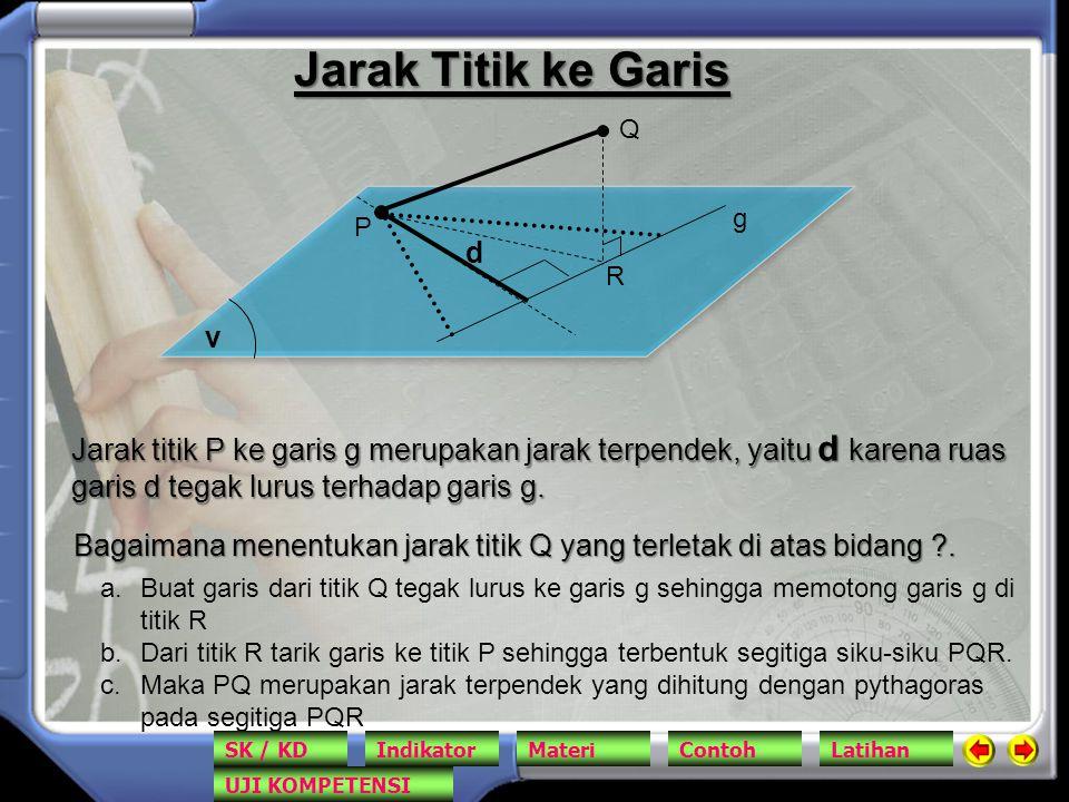 Jarak Titik ke Garis P g Jarak titik P ke garis g merupakan jarak terpendek, yaitu d karena ruas garis d tegak lurus terhadap garis g. d Q Bagaimana m