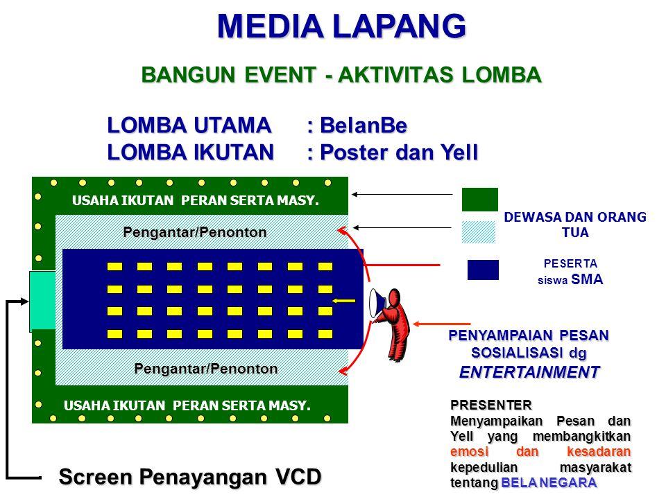 BANGUN EVENT - AKTIVITAS LOMBA MEDIA LAPANG LOMBA UTAMA: BelanBe LOMBA IKUTAN: Poster dan Yell DEWASA DAN ORANG TUA PENYAMPAIAN PESAN SOSIALISASI dg E