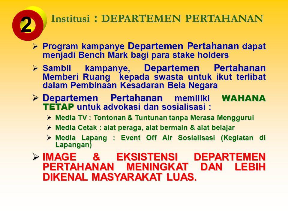 Institusi : DEPARTEMEN PERTAHANAN 2  Program kampanye Departemen Pertahanan dapat menjadi Bench Mark bagi para stake holders  Sambil kampanye, Depar